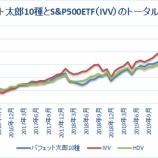 『バフェット太郎10種とS&P500ETFのトータルリターン比較【61カ月目】』の画像