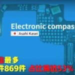 【動画】中国、ファーウェイのスマホを分解してみた!日本製53%、米国製0.9% [海外]