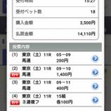 『第723回 (予想)2017年天皇賞(春)/現地観戦予定、少点数に絞って勝負します』の画像
