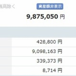 『【運用状況】2020年2月末の資産合計は987万円(87万円減少)でした・・・』の画像