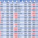 『12/21 123笹塚 旧イベ』の画像