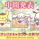 『[イコラブ] 『サンリオキャラクター大賞』中間1位 シナモロール!!【シナモン】』の画像