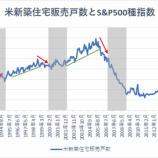 『米不動産市場の崩壊で米国株終わりの始まりか』の画像