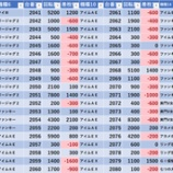 『4/22 エスパス上野新館 旧イベ』の画像