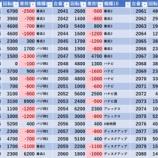 『5/11 エスパス渋谷新館 旧イベ』の画像