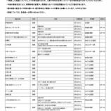 『【戸田市】公共施設等の利用再開についてのお知らせです(6月17日現在)』の画像