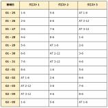『【ジャマモン】1月25日(木)スタート!「モンスター討伐」イベント開催のお知らせ』の画像