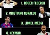 外国人「ユニクロとの契約が凄いから」スポーツ界長者番付1位はフェデラー!サッカー界1位はCロナウド、2位はメッシ【海外の反応】