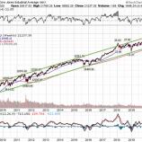 『米政権の1000ドル給付案でコロナショック乗り切れるか 債券市場は株の「買い場」を示唆』の画像