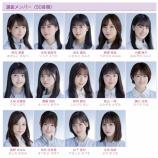 『【速報】乃木坂46公式サイトのメンバー一覧が27th選抜仕様に!!!まさかの今回も4期生はアンダーに合流しないことが判明・・・』の画像