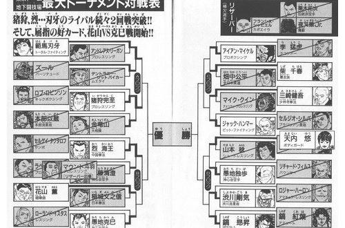 【悲報】グラップラー刃牙の最大トーナメント、明らかにAブロックだけおかしい のサムネイル画像