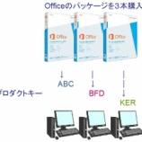 『少数でもTCO削減!Officeの購入方法を検討しよう!』の画像