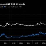 『米国株の強気相場が半年以内に終わる理由』の画像