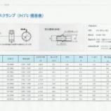 『CC ホースクランプ規格表』の画像