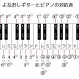 『よなおしギターで出せる音~音符と鍵盤との対応表とダイアグラム~』の画像