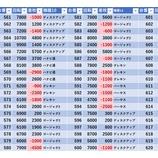 『2/21 ライブガーデン栃木本店 英雄の軌跡』の画像