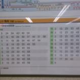 『東武亀戸線ナメてました。すみません。』の画像