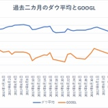 『【GOOGL】アルファベット傘下グーグルの事業環境は次第に悪化しつつある』の画像
