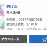 『【乃木坂46】『逃げ水』7日目売り上げは9,191枚で累計889,209枚を記録!!』の画像