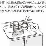 『キッチンのNG3』の画像