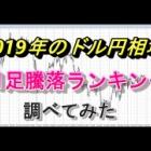『2019年 ドル円 日足の騰落ランキング作ってみた』の画像