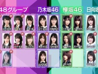 AKB=X JAPAN、乃木坂=LUNA SEA、欅坂=L'Arc~en~Ciel、日向坂=GLAY