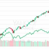 『欧州株の時代が始まる理由』の画像