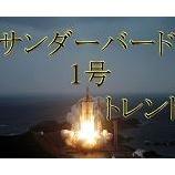 『ボリ平ドラゴン式【ロングのエントリーポイント】サンダーバード1号トレンド』の画像