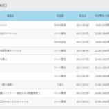 『NHKドラマ「風雲児たち」が見事だったワケ」』の画像