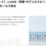 """『[ビルボード] =LOVE『青春""""サブリミナル""""』初週SGセールス1位 獲得!【イコラブ、ノイミー】』の画像"""
