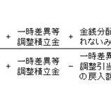 『J-REITの合併の歴史』の画像