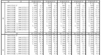 日本には年収2000万円以上の雇われが25.5万人もいるという事実wwww