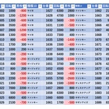 『5/22 楽園渋谷道玄坂 旧イベ』の画像