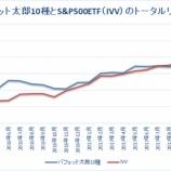 『【27ヶ月目】「バフェット太郎10種」VS「S&P500ETF(IVV)」のトータルリターン』の画像