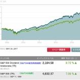 『配当貴族株指数がS&P500指数を上回ってきた歴史』の画像