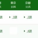 10/14 WIN5予想