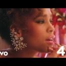 【歌詞和訳】Whitney Houston / Greatest Love Of All(ホイットニーヒューストン)
