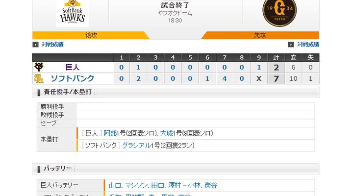 【 巨人試合結果・・・】< 巨 2-7 ソ >巨人敗れる・・・0勝1敗  阿部のHRで先制するも投手陣が持ちこたえれず・・・
