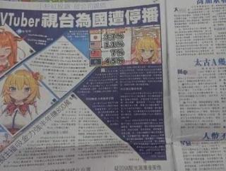 【炎上】Vtuber桐生ココ・赤井はあとの「台湾」発言、香港の新聞紙「蘋果日報」で大々的に報道される【海外の反応】