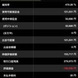 『2020年4月20日週(109週目)でのFXプライム累計スワップは68,838円になりました。』の画像