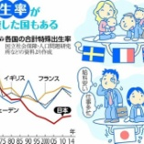 『【日本復活?】少子化解決の秘密兵器「子ども産んだら1人につき1,000万円あげる」』の画像
