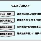 『意思決定の4つの基本ステップ』の画像