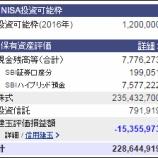 『週末(7月15日)の保有資産。2億2864万4919円』の画像