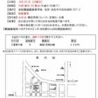 『DAY合宿』の画像