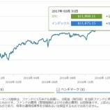 『【トータルリターン:15ヶ月目】S&P500ETF(IVV)VSバフェット太郎10種』の画像