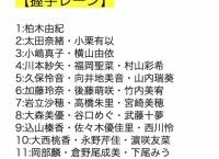 12/2 AKB48 大阪 全国握手会 握手レーン決定!&グループショット撮影抽選会開催決定!【インテックス大阪】