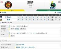 セ・リーグ T0-8S[9/19] 投手陣捕まり打線拙攻阪神5位転落・・・。