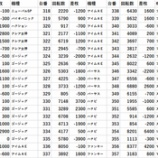 『11/27 メッセ三鷹 七海マキ、天草ヤスヲ』の画像