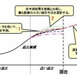 『サプライチェーン管理に関するあれこれ(3)~需要予測①~』の画像