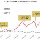 『S&P500連動商品が多すぎて、何を買ったらいいのか分からない!投資信託、ETF、信託報酬など選ぶ判断基準を教えてほしい。』の画像
